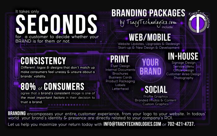 Branding Packages 050916